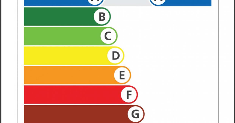 Leitz BFRC energy certificate