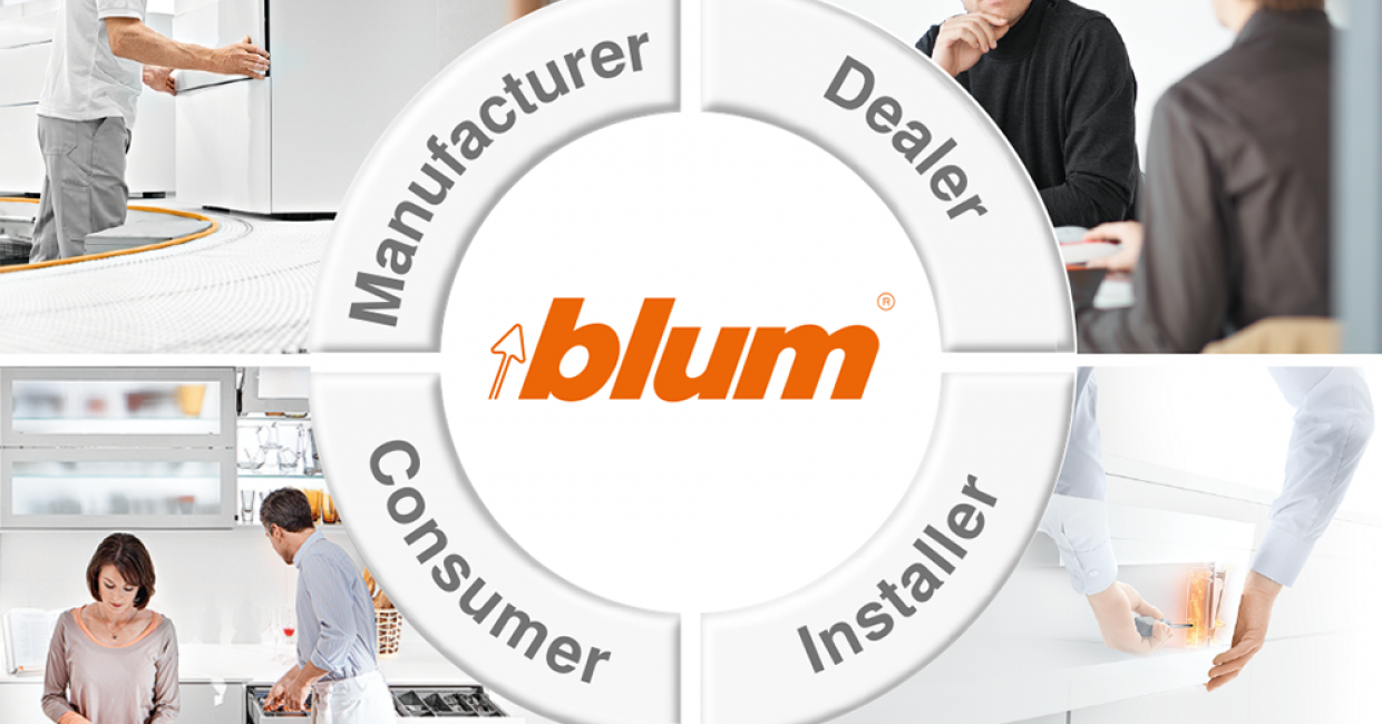 Blum's global customer benefits