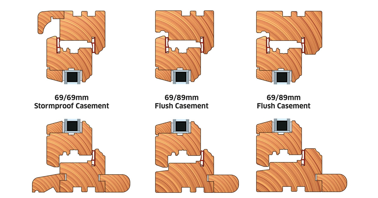 Freud window system configurations