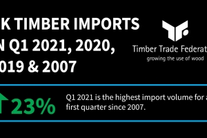 Volume of timber imports in first quarter the highest since 2007
